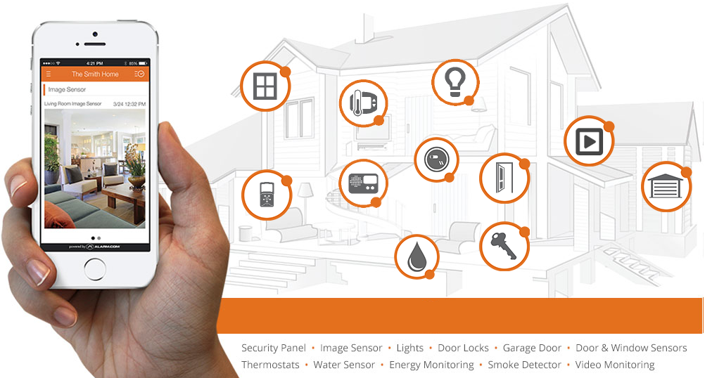 HSS Automation Smart Home Automation and Security